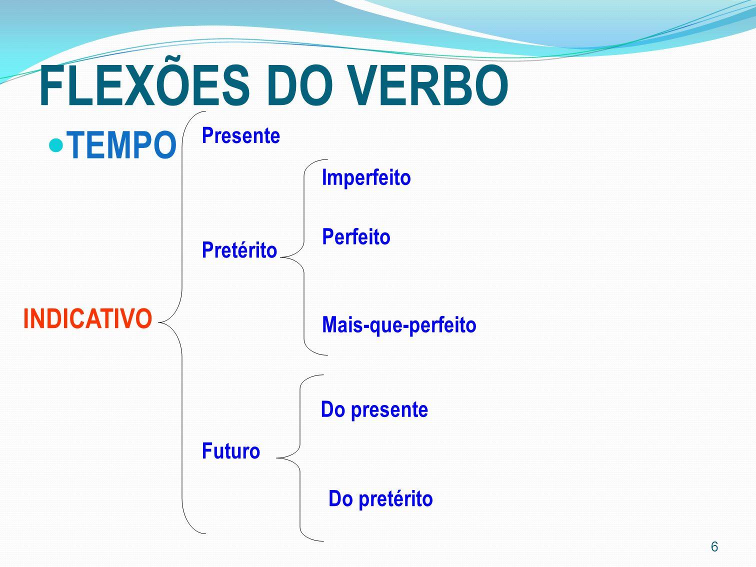7 FLEXÕES DO VERBO Modo Indicativo – Presente 1ª.