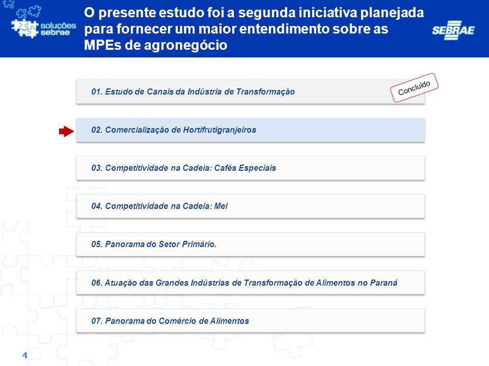 5 O objetivo principal foi entender como atuam as empresas integradoras e associações que comercializam hortifrutigranjeiros em Curitiba 02.