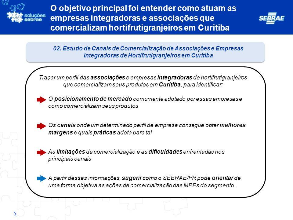 46 Agenda Plano de Ação Principais Conclusões Caracterização dos Canais Caracterização das Organizações Analisadas Objetivo do Estudo e Método Visão Geral da Produção de Hortifrutigranjeiros na RMC Análise de Dados Estudos de Caso