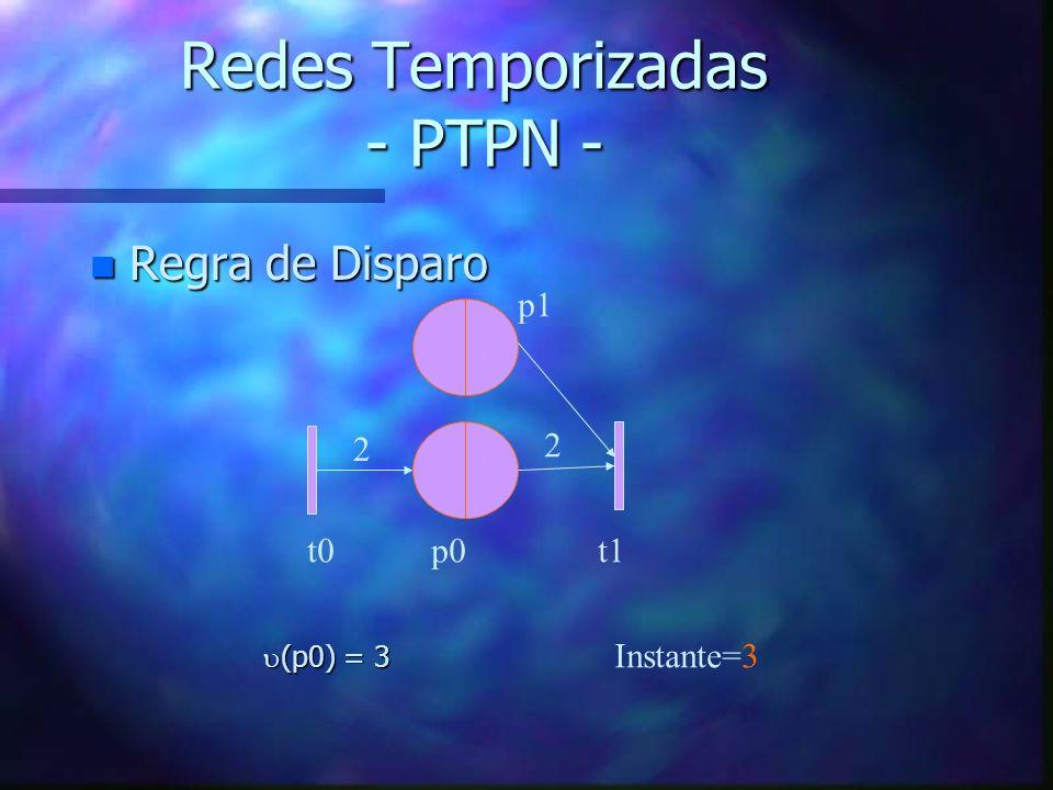 Redes Temporizadas - PTPN - 2 t0 p0 t1 n Regra de Disparo Instante=3 p1 2 (p0) = 3 (p0) = 3