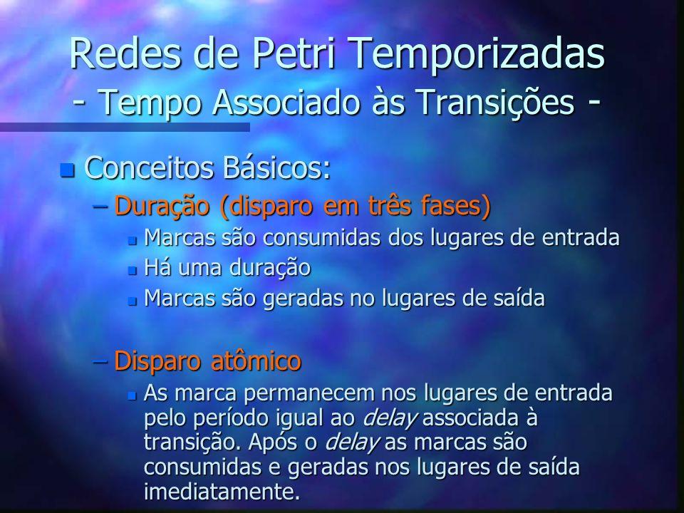 Redes de Petri Temporizadas - Tempo Associado às Transições - n Conceitos Básicos: –Duração (disparo em três fases) n Marcas são consumidas dos lugare