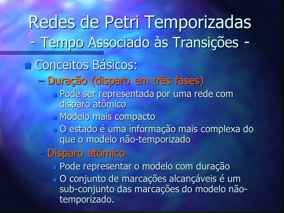 Redes de Petri Temporizadas - Tempo Associado às Transições - n Conceitos Básicos: –Duração (disparo em três fases) n Pode ser representada por uma re