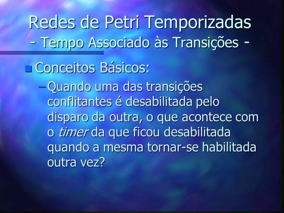 Redes de Petri Temporizadas - Tempo Associado às Transições - n Conceitos Básicos: –Quando uma das transições conflitantes é desabilitada pelo disparo