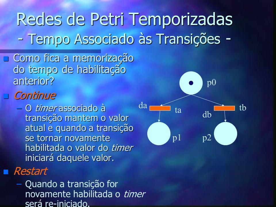 Redes de Petri Temporizadas - Tempo Associado às Transições - n Como fica a memorização do tempo de habilitação anterior? n Continue –O timer associad