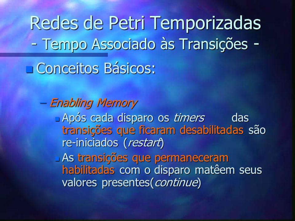 Redes de Petri Temporizadas - Tempo Associado às Transições - n Conceitos Básicos: –Enabling Memory n Após cada disparo os timers das transições que f