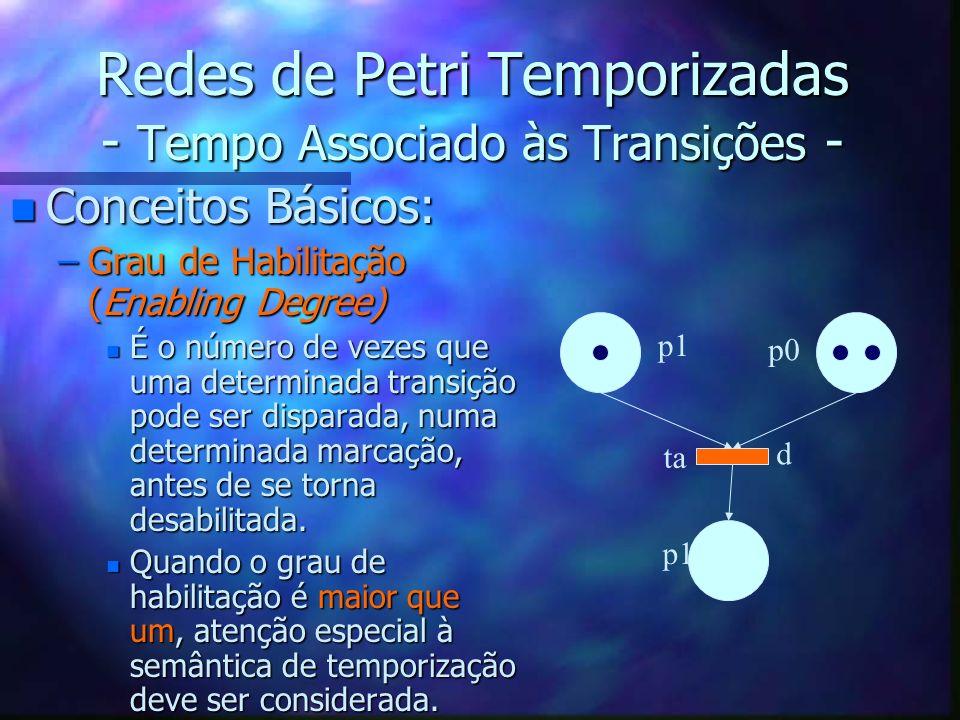Redes de Petri Temporizadas - Tempo Associado às Transições - n Conceitos Básicos: –Grau de Habilitação (Enabling Degree) n É o número de vezes que um