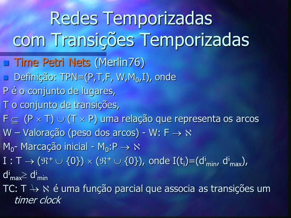 Redes Temporizadas com Transições Temporizadas n Time Petri Nets (Merlin76) n Definição: TPN=(P,T,F, W,M 0,I), onde P é o conjunto de lugares, T o con