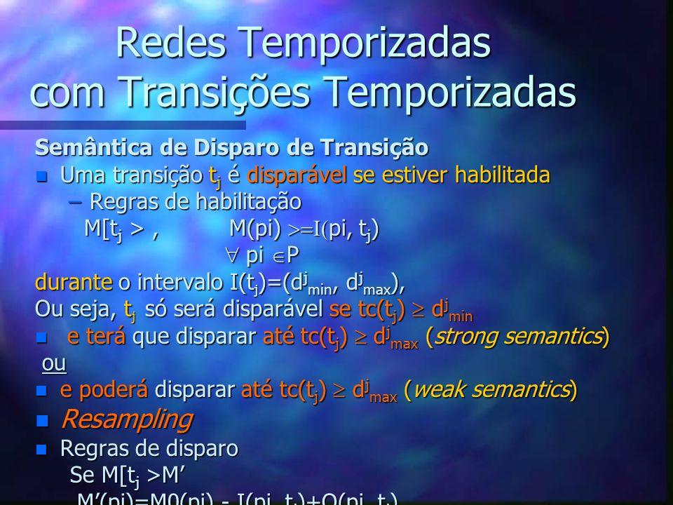 Redes Temporizadas com Transições Temporizadas Semântica de Disparo de Transição n Uma transição t j é disparável se estiver habilitada –Regras de hab