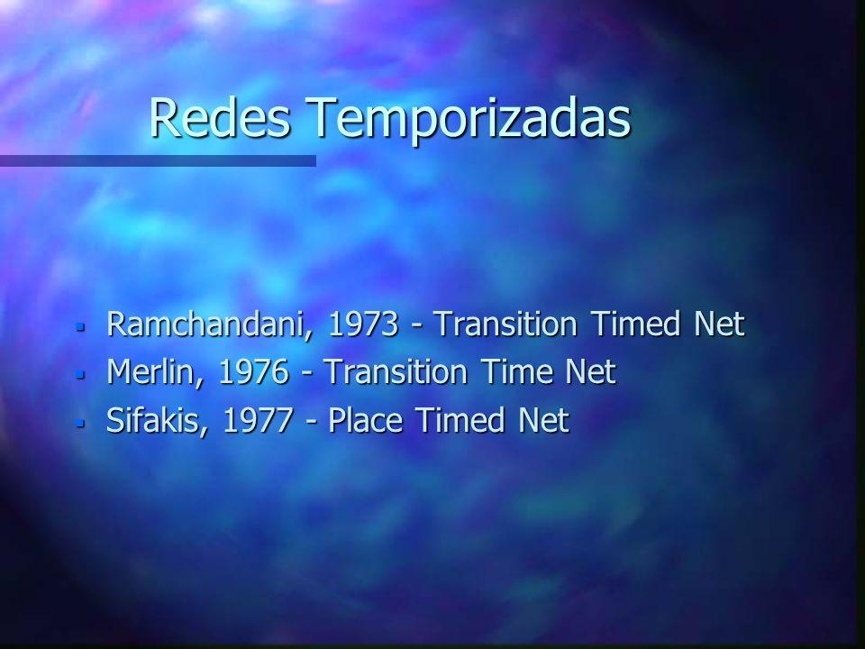 Redes de Petri Temporizadas - Tempo Associado às Transições - n Conceitos Básicos: –Multiple-server firing semantics k=2 ta p0 p1 d=3 tt=3 t=6