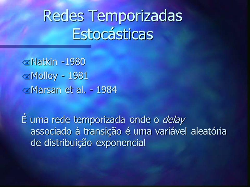 Redes Temporizadas Estocásticas Õ Natkin -1980 Õ Molloy - 1981 Õ Marsan et al. - 1984 É uma rede temporizada onde o delay associado à transição é uma