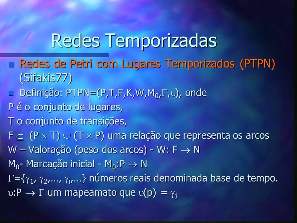 Redes Temporizadas com Transições Temporizadas Semântica de Disparo de Transição n Uma transição t j é disparável se estiver habilitada –Regras de habilitação M[t j >, M(pi) pi, t j ) M[t j >, M(pi) pi, t j ) pi P pi P durante o intervalo I(t j )=(d j min, d j max ), Ou seja, t j só será disparável se tc(t j ) d j min n e terá que disparar até tc(t j ) d j max (strong semantics) ou ou n e poderá disparar até tc(t j ) d j max (weak semantics) n Resampling n Regras de disparo Se M[t j >M Se M[t j >M M(pi)=M0(pi) - I(pi, t j )+O(pi, t j ) M(pi)=M0(pi) - I(pi, t j )+O(pi, t j ) pi P pi P