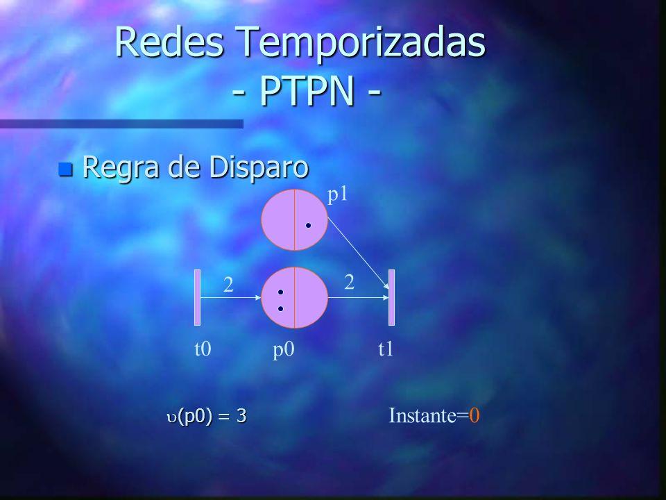 Redes de Petri Temporizadas - Tempo Associado às Transições - n Conceitos Básicos: –Enabling Memory n Após cada disparo os timers das transições que ficaram desabilitadas são re-iniciados (restart) n As transições que permaneceram habilitadas com o disparo matêem seus valores presentes(continue)