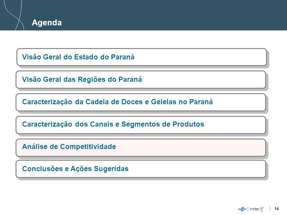 14 Agenda Visão Geral do Estado do Paraná Visão Geral das Regiões do Paraná Caracterização da Cadeia de Doces e Geleias no Paraná Caracterização dos C