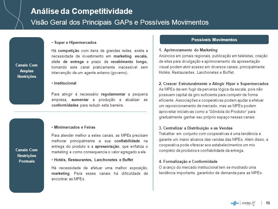 16 Análise da Competitividade Visão Geral dos Principais GAPs e Possíveis Movimentos Canais Com Amplas Restrições Possíveis Movimentos Super e Hiperme