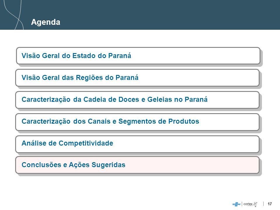 17 Agenda Visão Geral do Estado do Paraná Visão Geral das Regiões do Paraná Caracterização da Cadeia de Doces e Geleias no Paraná Caracterização dos C