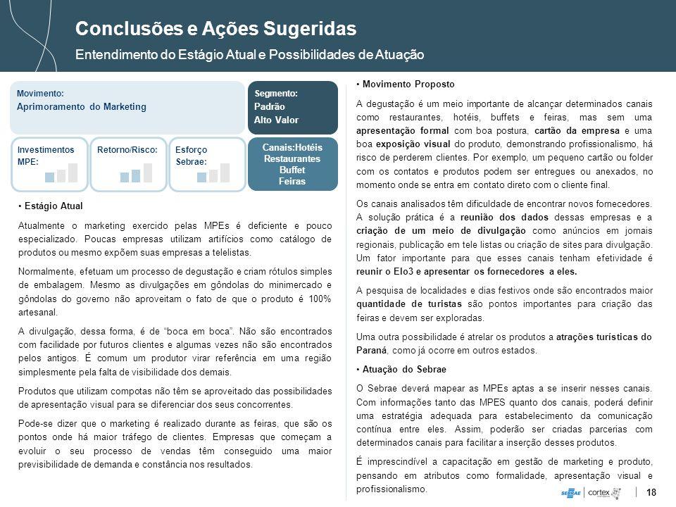 18 Conclusões e Ações Sugeridas Entendimento do Estágio Atual e Possibilidades de Atuação Estágio Atual Atualmente o marketing exercido pelas MPEs é d