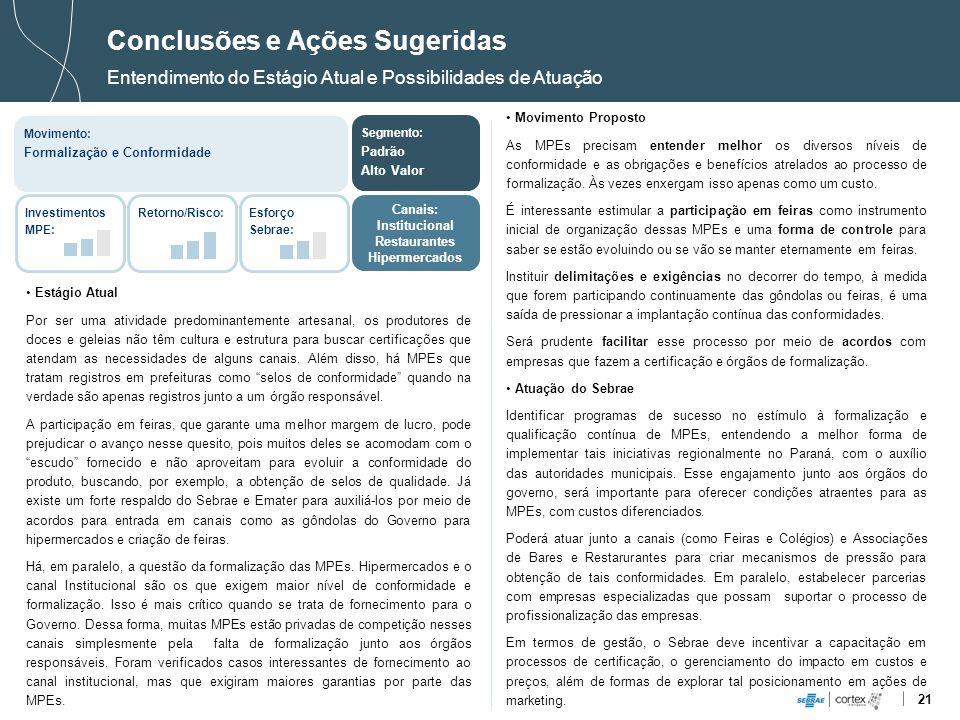 21 Conclusões e Ações Sugeridas Entendimento do Estágio Atual e Possibilidades de Atuação Estágio Atual Por ser uma atividade predominantemente artesa