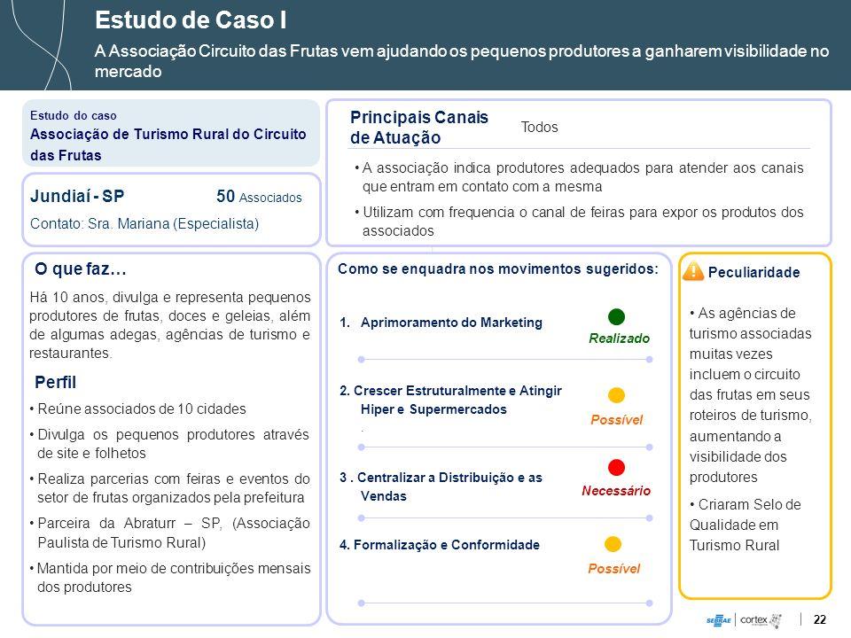 22 Estudo de Caso I A Associação Circuito das Frutas vem ajudando os pequenos produtores a ganharem visibilidade no mercado Estudo do caso Associação