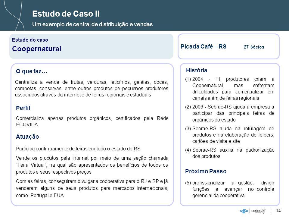 24 Estudo de Caso II Um exemplo de central de distribuição e vendas Estudo do caso Coopernatural Picada Café – RS 27 Sócios O que faz… Centraliza a ve