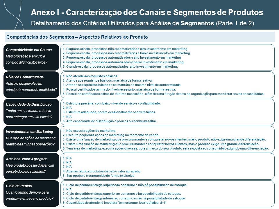 30 Anexo I - Caracterização dos Canais e Segmentos de Produtos Detalhamento dos Critérios Utilizados para Análise de Segmentos (Parte 1 de 2) 1: Peque