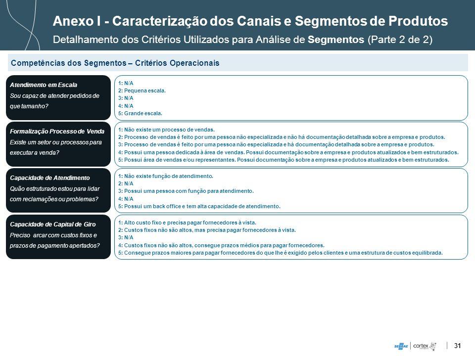 31 Anexo I - Caracterização dos Canais e Segmentos de Produtos Detalhamento dos Critérios Utilizados para Análise de Segmentos (Parte 2 de 2) Competên