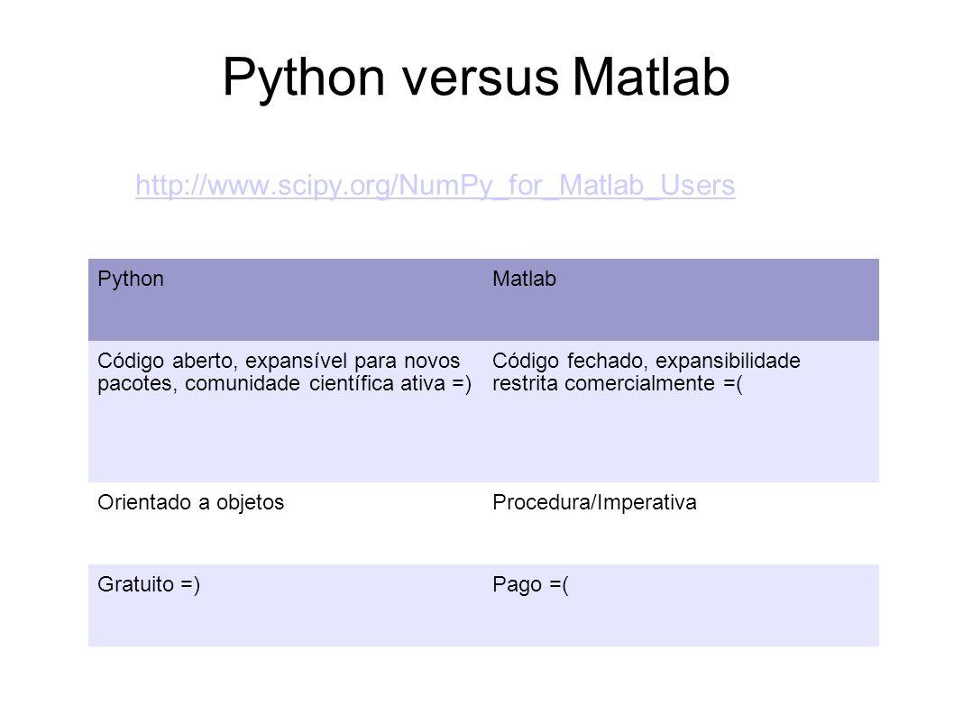 Python versus Matlab http://www.scipy.org/NumPy_for_Matlab_Users PythonMatlab Código aberto, expansível para novos pacotes, comunidade científica ativa =) Código fechado, expansibilidade restrita comercialmente =( Orientado a objetosProcedura/Imperativa Gratuito =)Pago =(