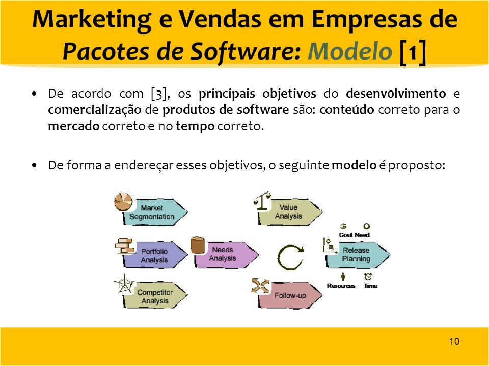 Marketing e Vendas em Empresas de Pacotes de Software: Modelo [1] De acordo com [3], os principais objetivos do desenv0lvimento e comercialização de p