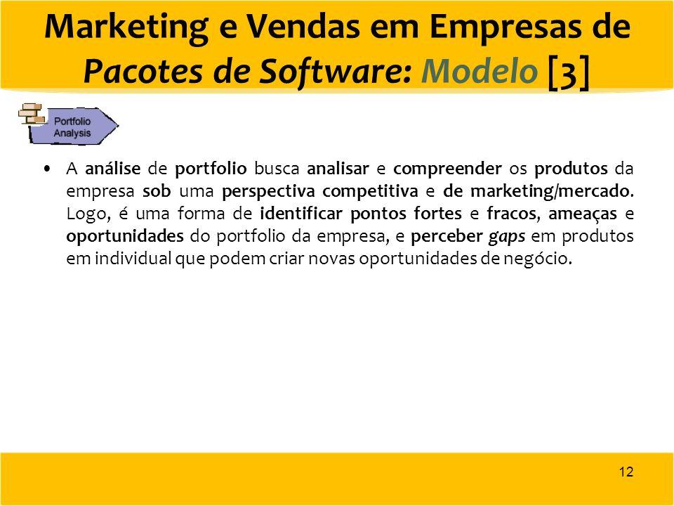 Marketing e Vendas em Empresas de Pacotes de Software: Modelo [3] A análise de portfolio busca analisar e compreender os produtos da empresa sob uma p