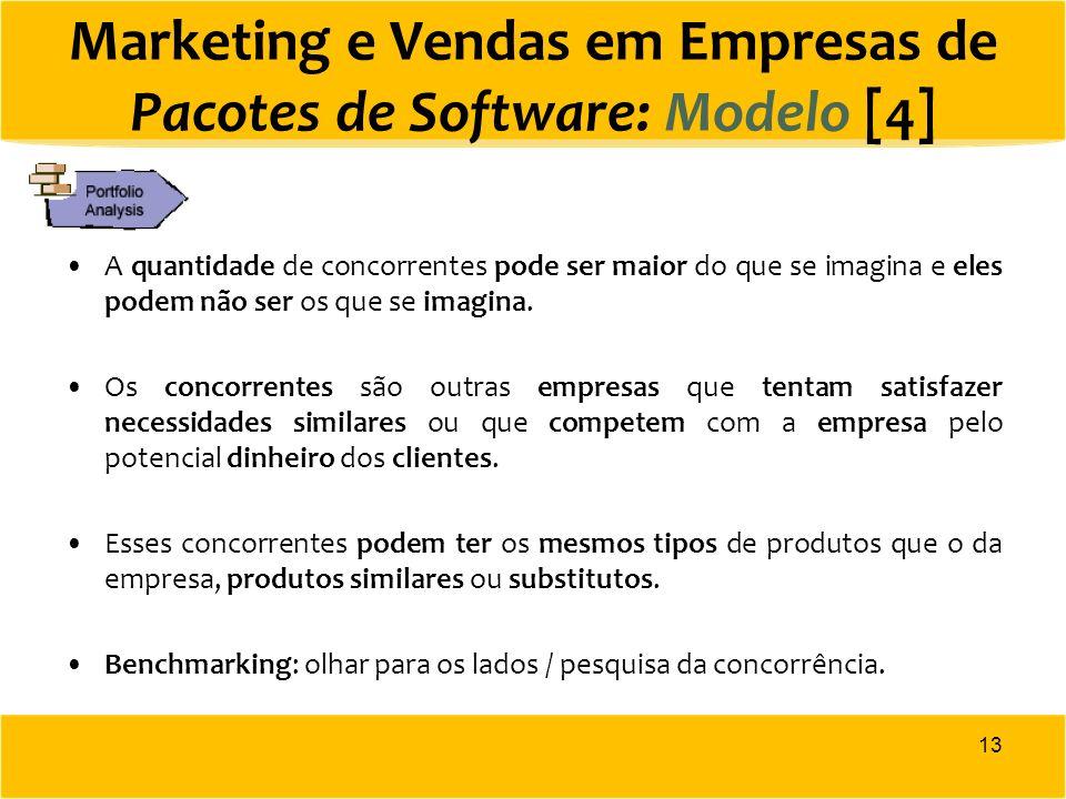 Marketing e Vendas em Empresas de Pacotes de Software: Modelo [4] A quantidade de concorrentes pode ser maior do que se imagina e eles podem não ser o