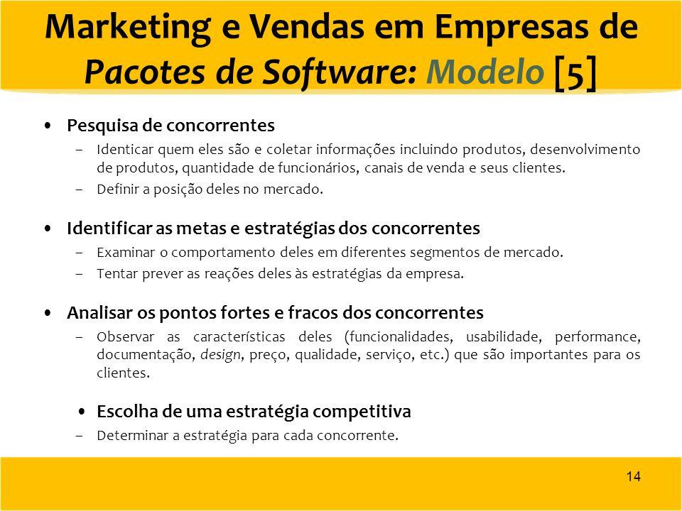 Marketing e Vendas em Empresas de Pacotes de Software: Modelo [5] Pesquisa de concorrentes –Identicar quem eles são e coletar informações incluindo pr
