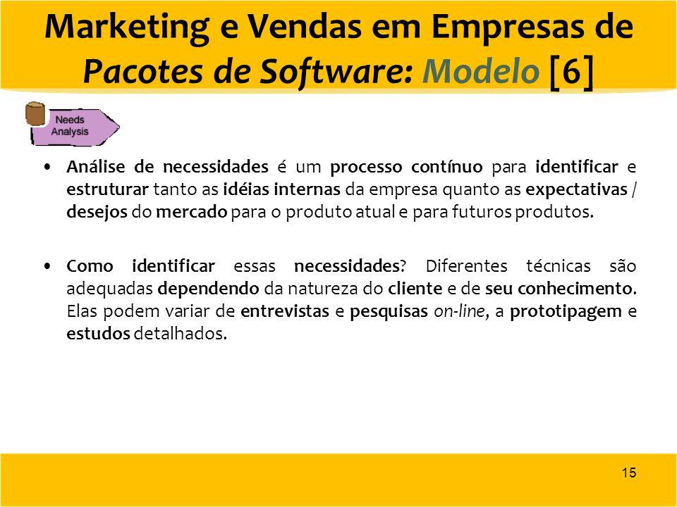 Marketing e Vendas em Empresas de Pacotes de Software: Modelo [6] a Análise de necessidades é um processo contínuo para identificar e estruturar tanto