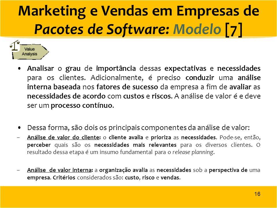 Marketing e Vendas em Empresas de Pacotes de Software: Modelo [7] Analisar o grau de importância dessas expectativas e necessidades para os clientes.
