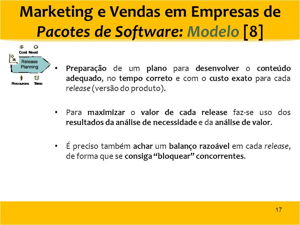Marketing e Vendas em Empresas de Pacotes de Software: Modelo [8] Preparação de um plano para desenvolver o conteúdo adequado, no tempo correto e com