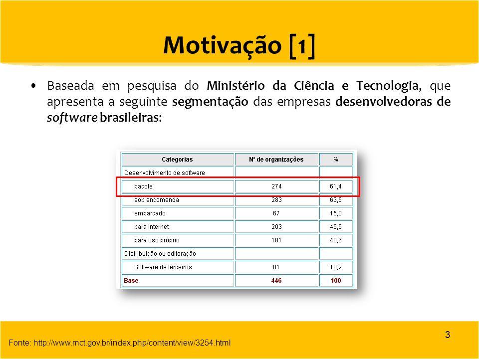 Motivação [1] Baseada em pesquisa do Ministério da Ciência e Tecnologia, que apresenta a seguinte segmentação das empresas desenvolvedoras de software
