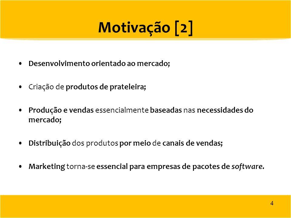 Motivação [2] Desenvolvimento orientado ao mercado; Criação de produtos de prateleira; Produção e vendas essencialmente baseadas nas necessidades do m
