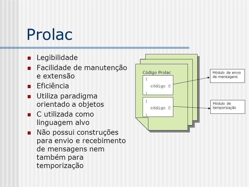 Prolac Legibilidade Facilidade de manutenção e extensão Eficiência Utiliza paradigma orientado a objetos C utilizada como linguagem alvo Não possui co
