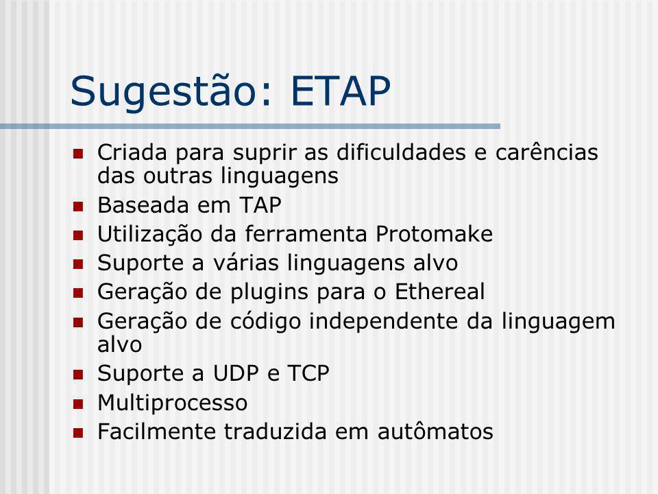Sugestão: ETAP Criada para suprir as dificuldades e carências das outras linguagens Baseada em TAP Utilização da ferramenta Protomake Suporte a várias