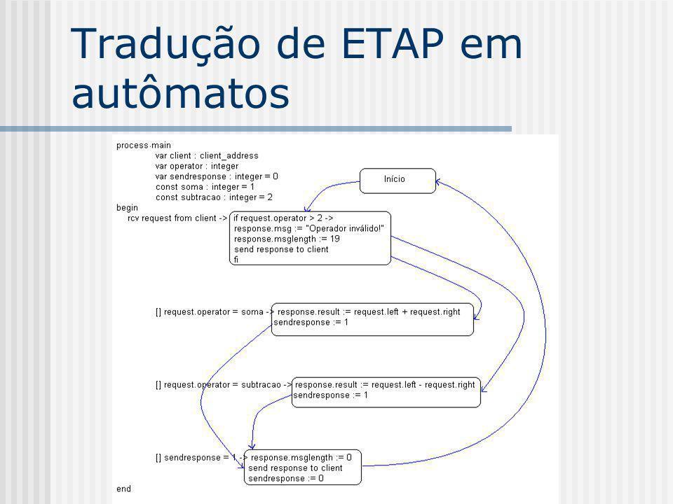 Tradução de ETAP em autômatos