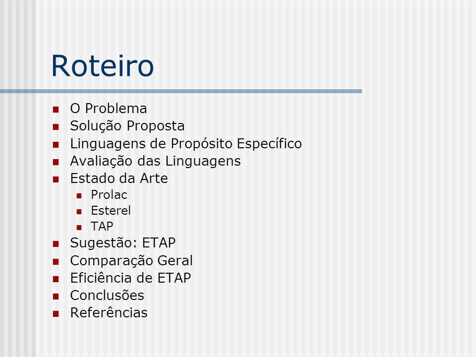 Roteiro O Problema Solução Proposta Linguagens de Propósito Específico Avaliação das Linguagens Estado da Arte Prolac Esterel TAP Sugestão: ETAP Compa