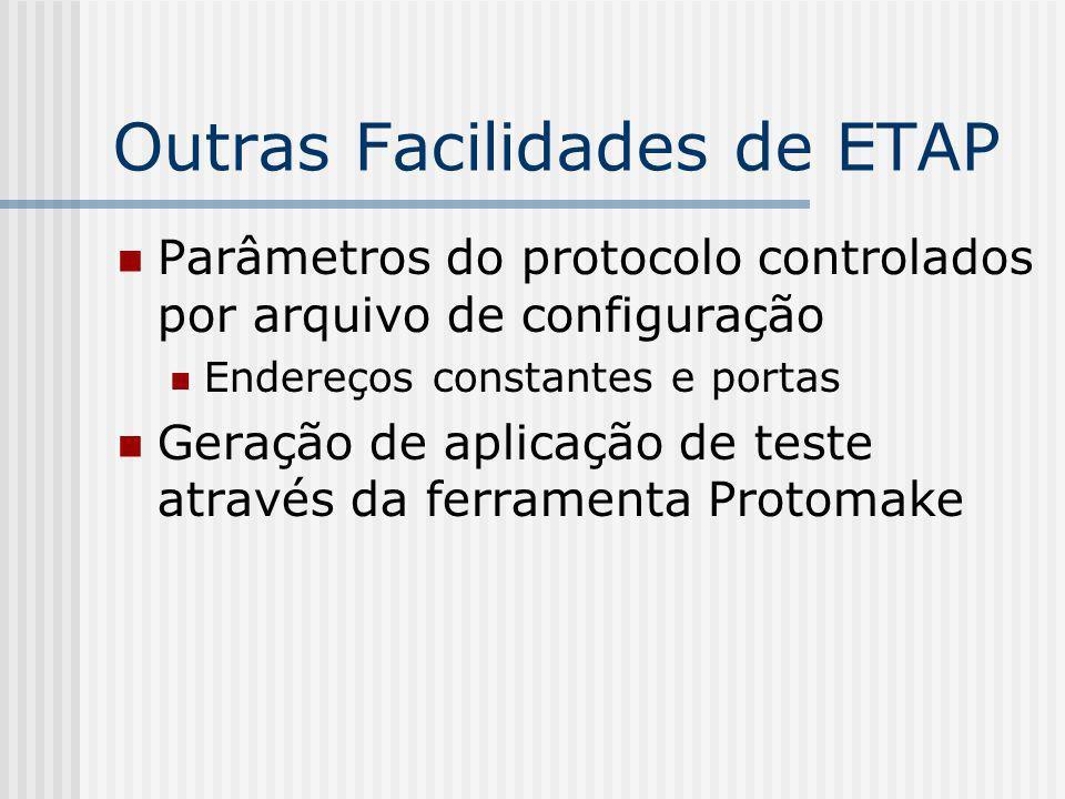 Outras Facilidades de ETAP Parâmetros do protocolo controlados por arquivo de configuração Endereços constantes e portas Geração de aplicação de teste