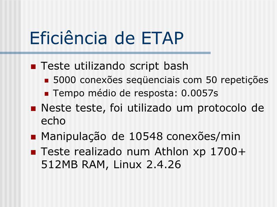Eficiência de ETAP Teste utilizando script bash 5000 conexões seqüenciais com 50 repetições Tempo médio de resposta: 0.0057s Neste teste, foi utilizad