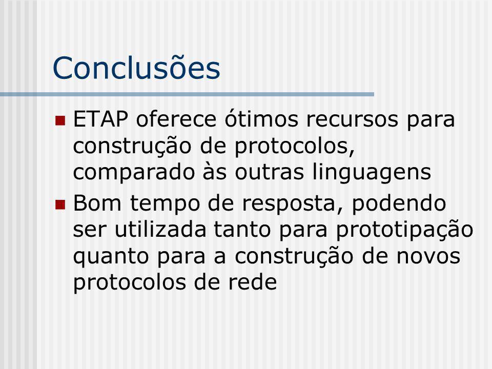 Conclusões ETAP oferece ótimos recursos para construção de protocolos, comparado às outras linguagens Bom tempo de resposta, podendo ser utilizada tan