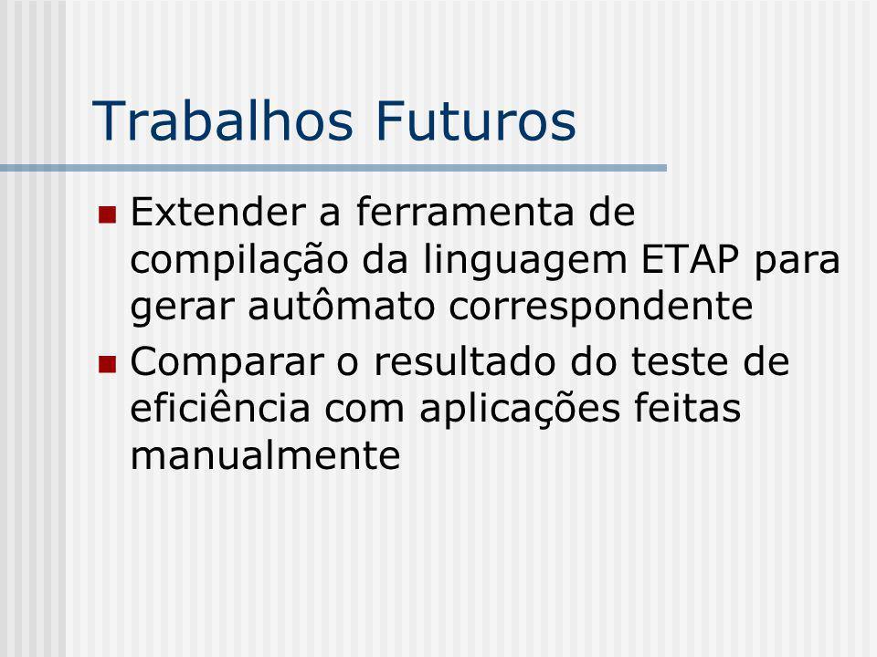 Trabalhos Futuros Extender a ferramenta de compilação da linguagem ETAP para gerar autômato correspondente Comparar o resultado do teste de eficiência