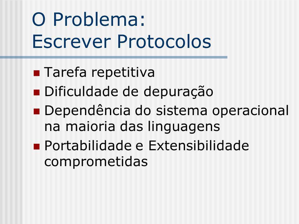 O Problema: Escrever Protocolos Tarefa repetitiva Dificuldade de depuração Dependência do sistema operacional na maioria das linguagens Portabilidade