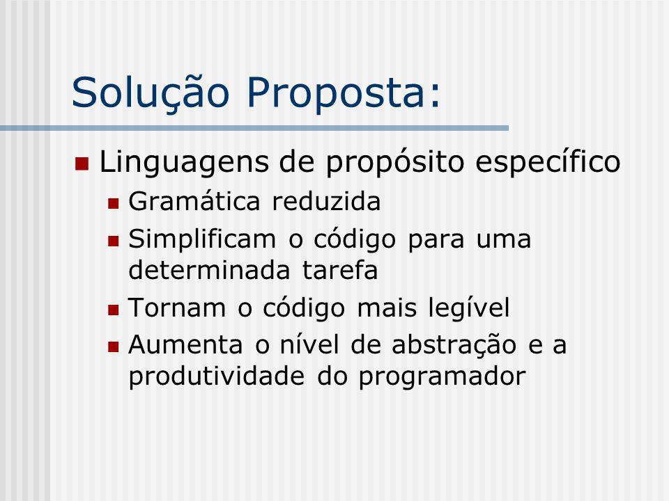 Solução Proposta: Linguagens de propósito específico Gramática reduzida Simplificam o código para uma determinada tarefa Tornam o código mais legível