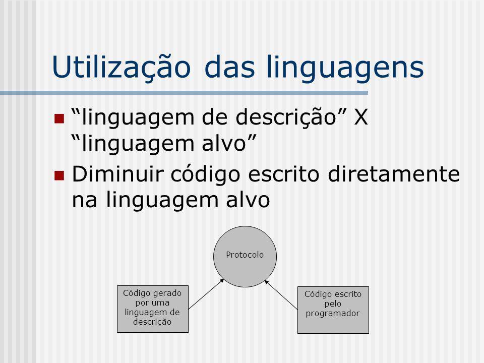 Utilização das linguagens linguagem de descrição X linguagem alvo Diminuir código escrito diretamente na linguagem alvo Protocolo Código gerado por um