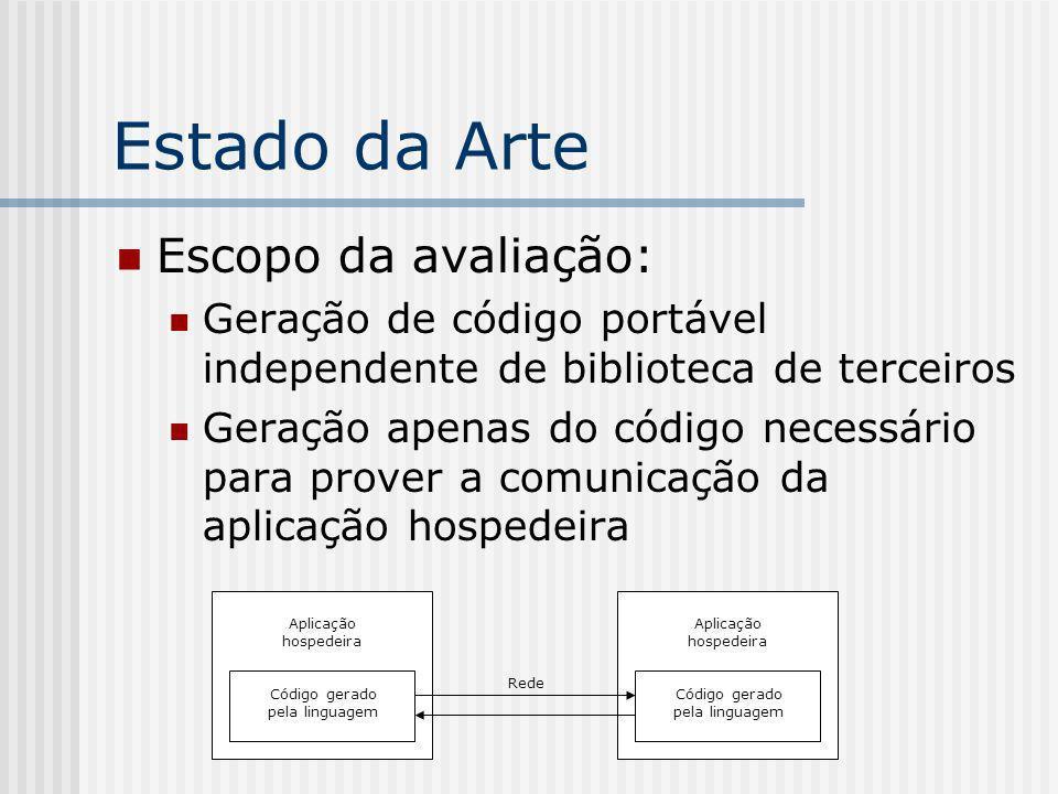 Estado da Arte Escopo da avaliação: Geração de código portável independente de biblioteca de terceiros Geração apenas do código necessário para prover