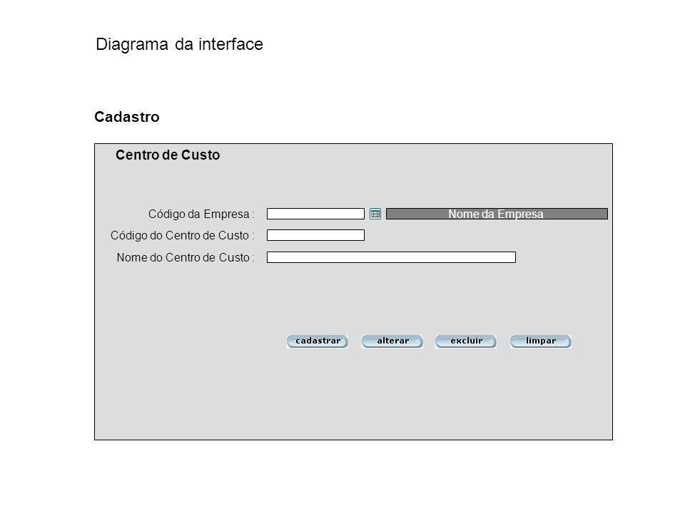 Código da Empresa : Nome da Empresa Código do Centro de Custo : Nome do Centro de Custo : Cadastro Centro de Custo Diagrama da interface