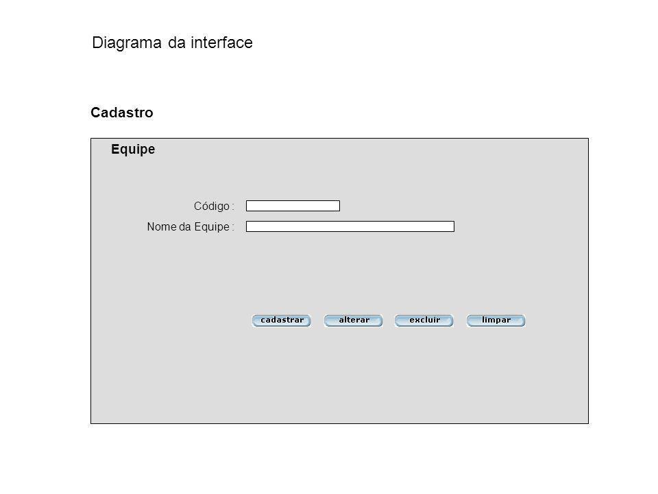 Código : Nome da Equipe : Cadastro Equipe Diagrama da interface