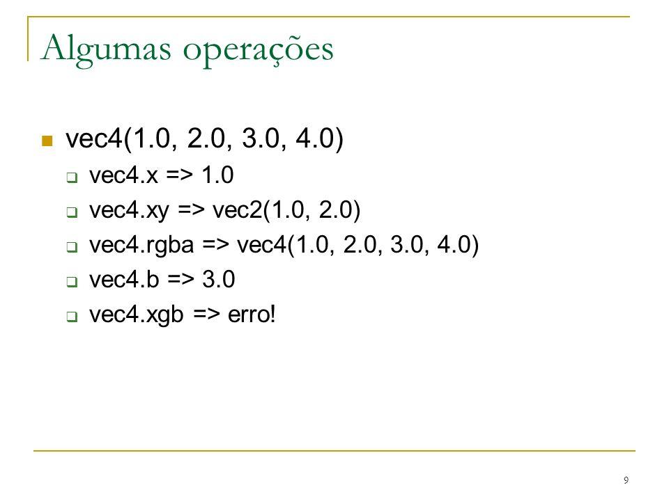 Algumas operações vec4(1.0, 2.0, 3.0, 4.0) vec4.x => 1.0 vec4.xy => vec2(1.0, 2.0) vec4.rgba => vec4(1.0, 2.0, 3.0, 4.0) vec4.b => 3.0 vec4.xgb => err